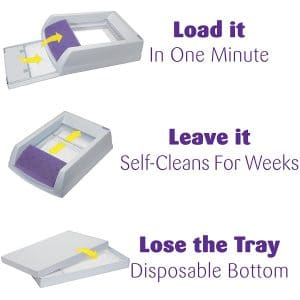 Self-Cleaning Cat Litter Box Tray Refills